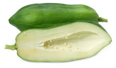 Where to Buy Green Papaya