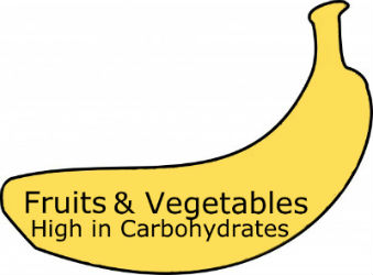 Fruits and Vegetables High in Carbohydrates